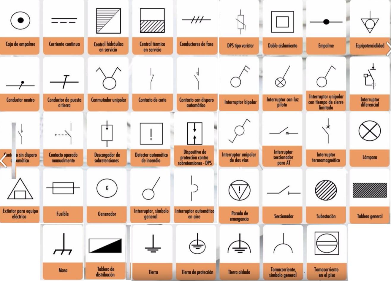 Tres aspectos claves para la lectura de planos el ctricos for Simbologia de planos arquitectonicos pdf